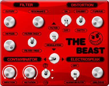 The Beast Contaminator Effect