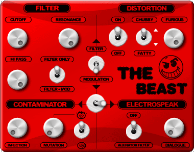 The Beast Distortion Comparison