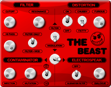The Beast Fatty Distortion